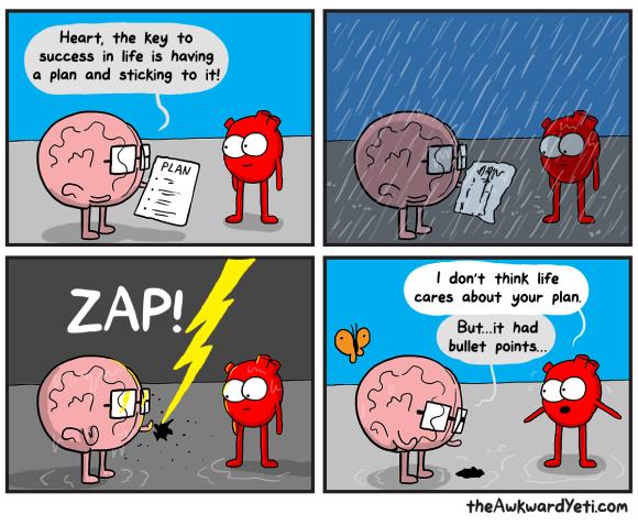 The Awkward Yeti - Life Plan - Webcomic - Heart and Brain